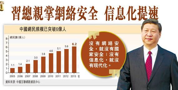 cybersecurity-leadership-china